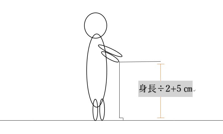 キッチン 身長