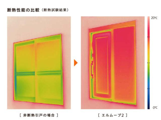 玄関ドアリフォームの断熱性